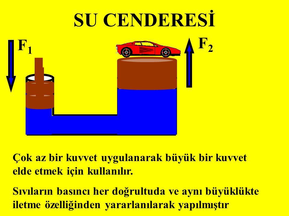 SU CENDERESİ F2. F1. Çok az bir kuvvet uygulanarak büyük bir kuvvet elde etmek için kullanılır.