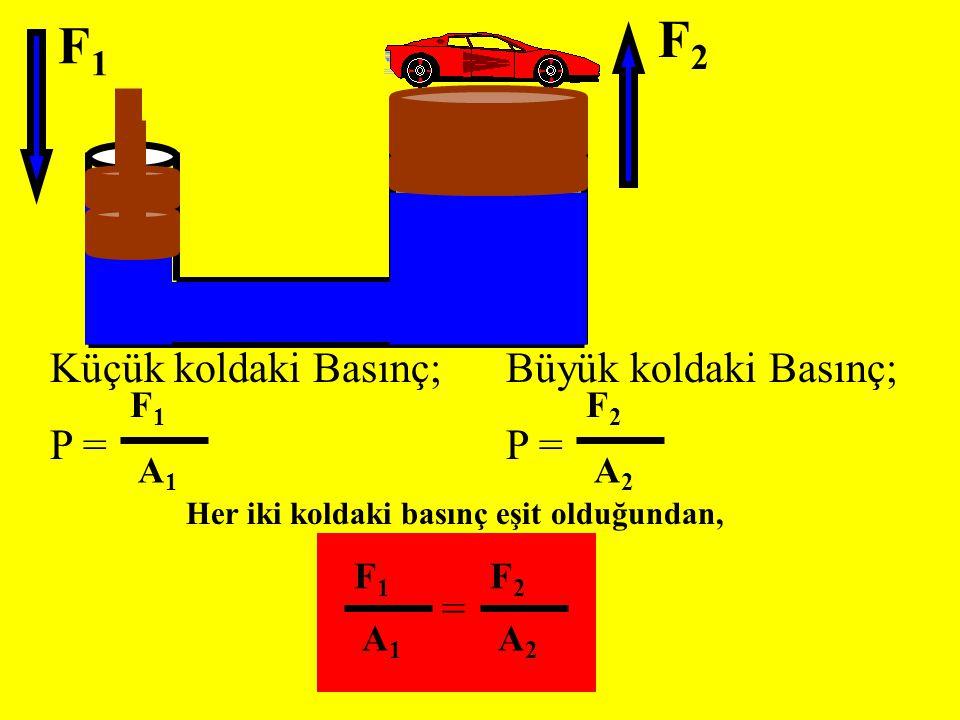 F2 F1 Küçük koldaki Basınç; P = Büyük koldaki Basınç; P = = F1 A1 F2