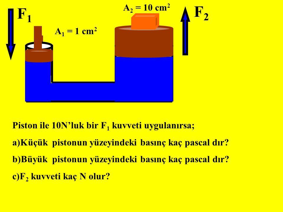 F1 F2. A1 = 1 cm2. A2 = 10 cm2. Piston ile 10N'luk bir F1 kuvveti uygulanırsa; a)Küçük pistonun yüzeyindeki basınç kaç pascal dır