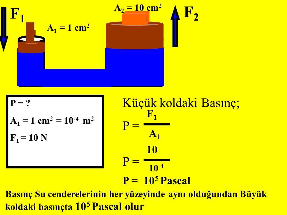 F2 F1 Küçük koldaki Basınç; P = P = F1 A1 10 P = 105 Pascal