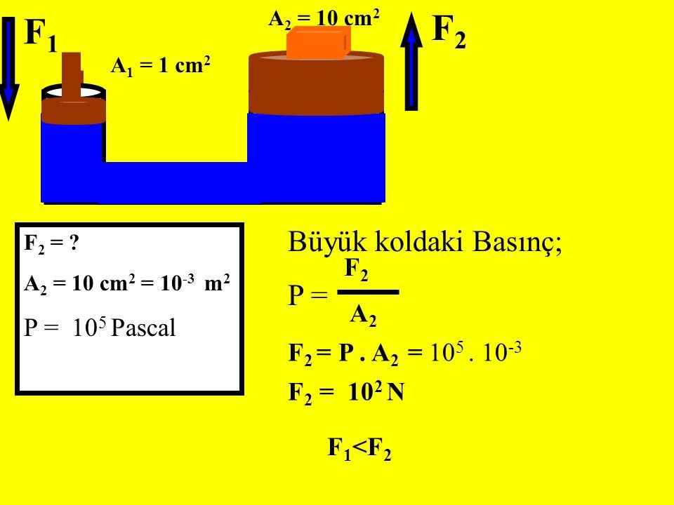 F2 F1 Büyük koldaki Basınç; P = F2 P = 105 Pascal A2