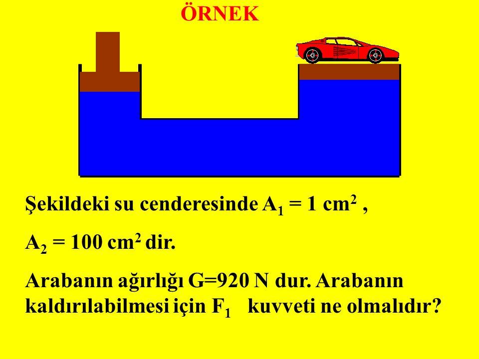 ÖRNEK Şekildeki su cenderesinde A1 = 1 cm2 , A2 = 100 cm2 dir.