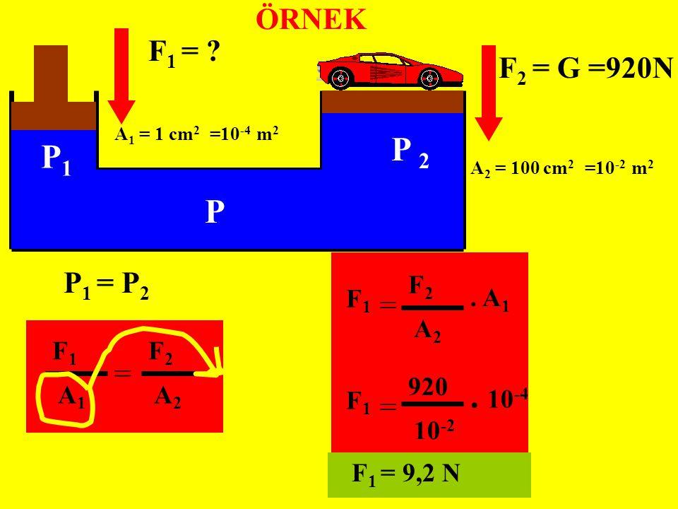 P 2 P1 P . 10-4 ÖRNEK F1 = F2 = G =920N = P1 = P2 = = F2 A2 . A1 F1