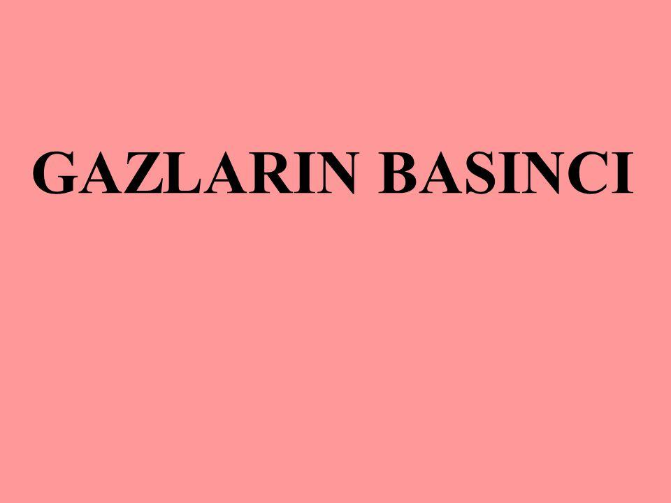 GAZLARIN BASINCI