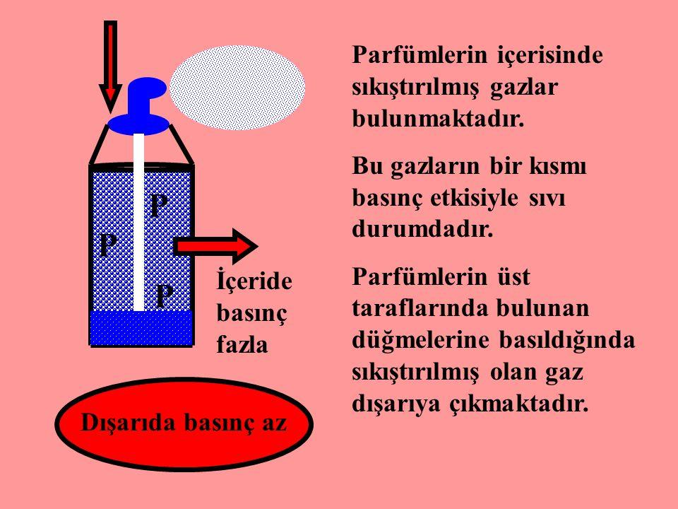 P Parfümlerin içerisinde sıkıştırılmış gazlar bulunmaktadır.