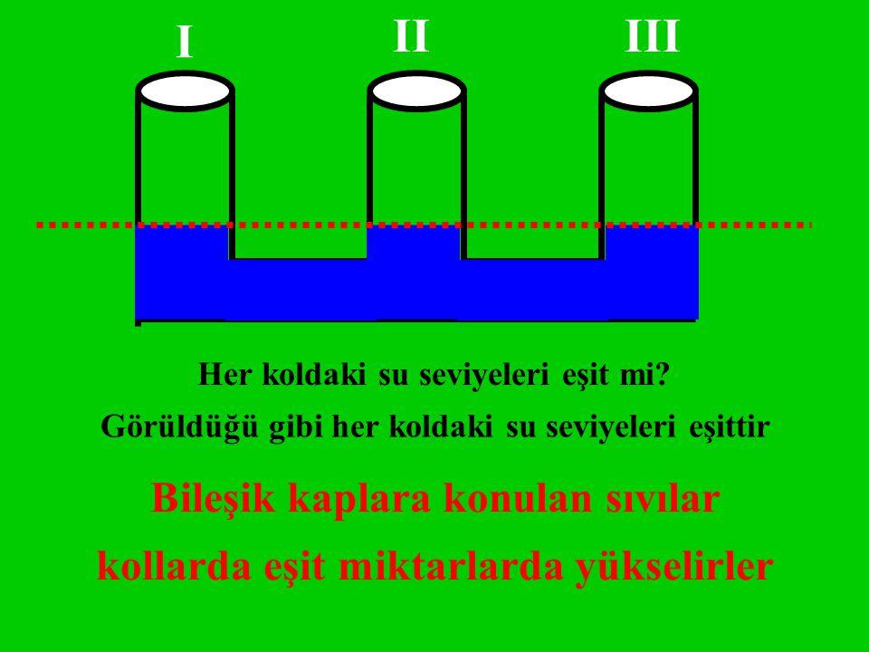 I III II Bileşik kaplara konulan sıvılar