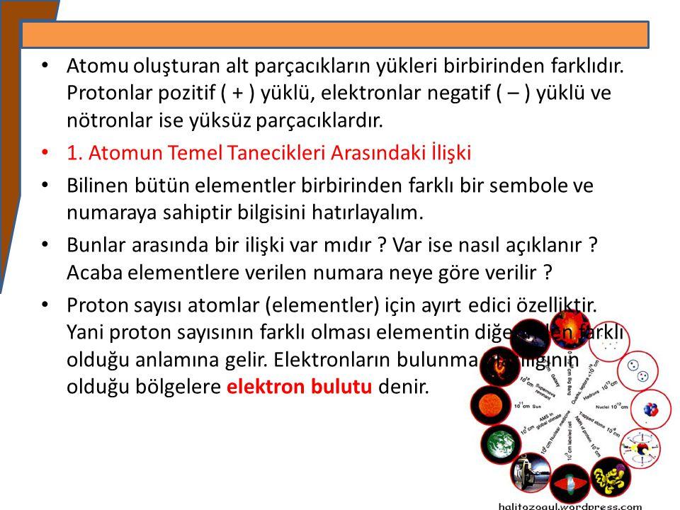 Atomu oluşturan alt parçacıkların yükleri birbirinden farklıdır