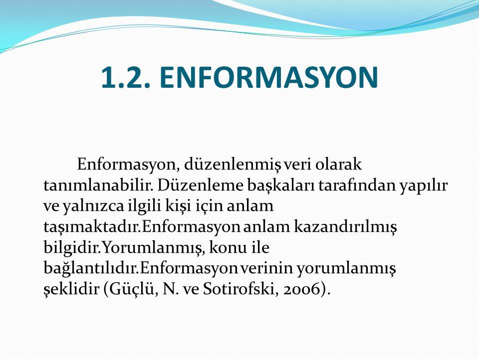 1.2. ENFORMASYON