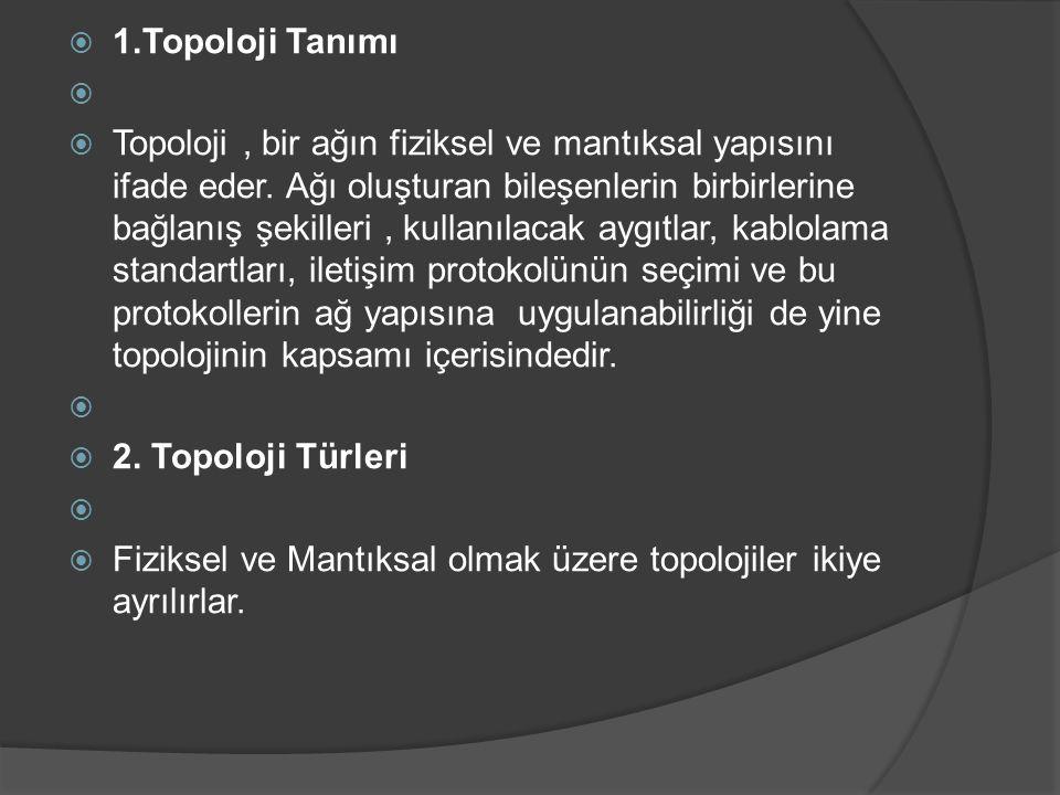 1.Topoloji Tanımı