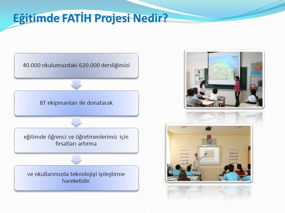 Eğitimde FATİH Projesi Nedir