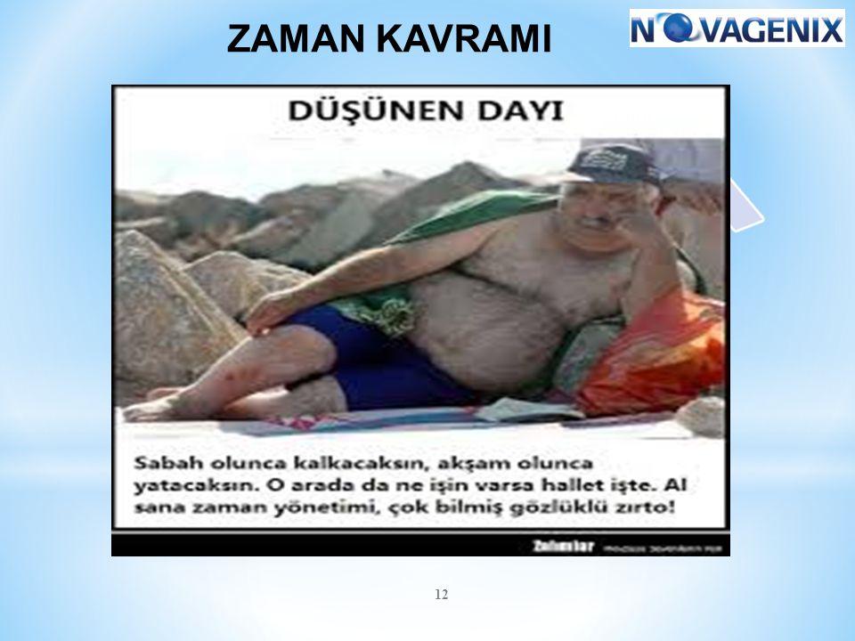 ZAMAN KAVRAMI