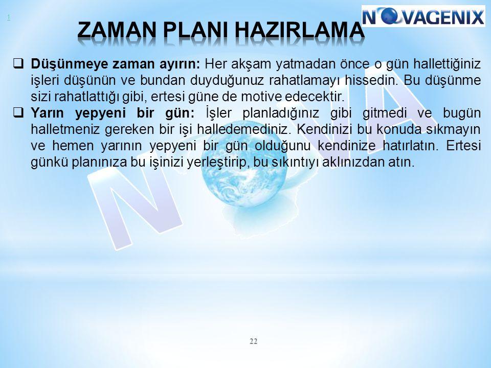 ZAMAN PLANI HAZIRLAMA 1.