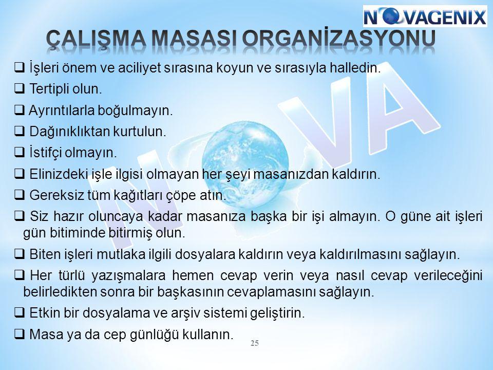 ÇALIŞMA MASASI ORGANİZASYONU