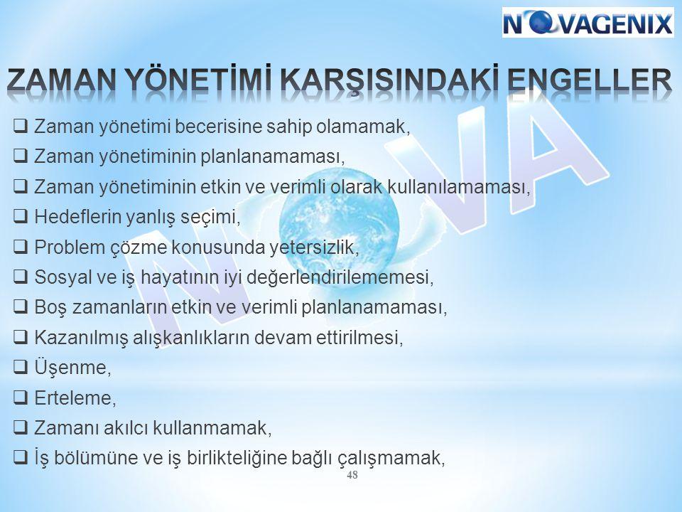 ZAMAN YÖNETİMİ KARŞISINDAKİ ENGELLER