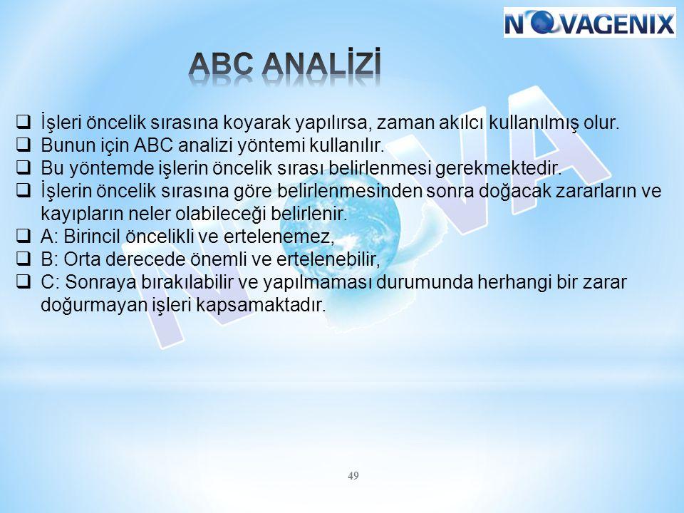 ABC ANALİZİ İşleri öncelik sırasına koyarak yapılırsa, zaman akılcı kullanılmış olur. Bunun için ABC analizi yöntemi kullanılır.