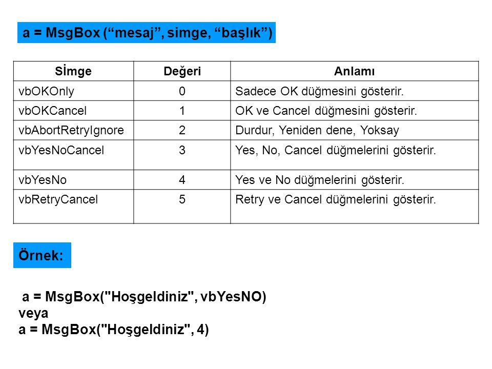 a = MsgBox ( mesaj , simge, başlık )