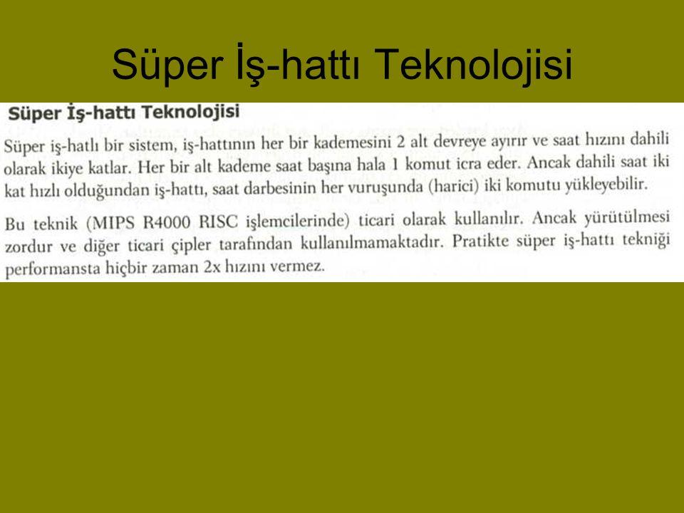 Süper İş-hattı Teknolojisi