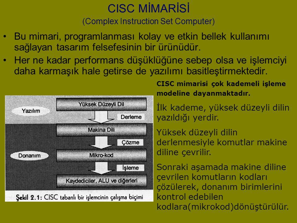 CISC MİMARİSİ (Complex Instruction Set Computer)