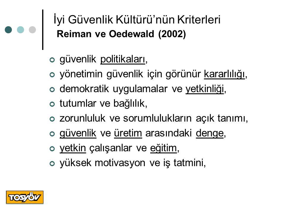 İyi Güvenlik Kültürü'nün Kriterleri Reiman ve Oedewald (2002)