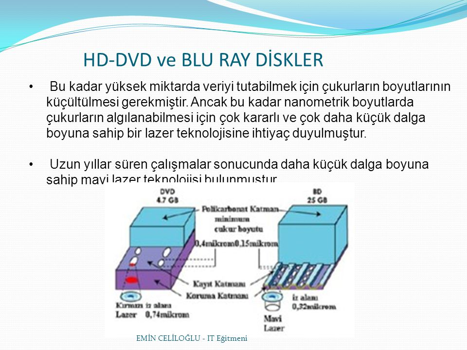 HD-DVD ve BLU RAY DİSKLER