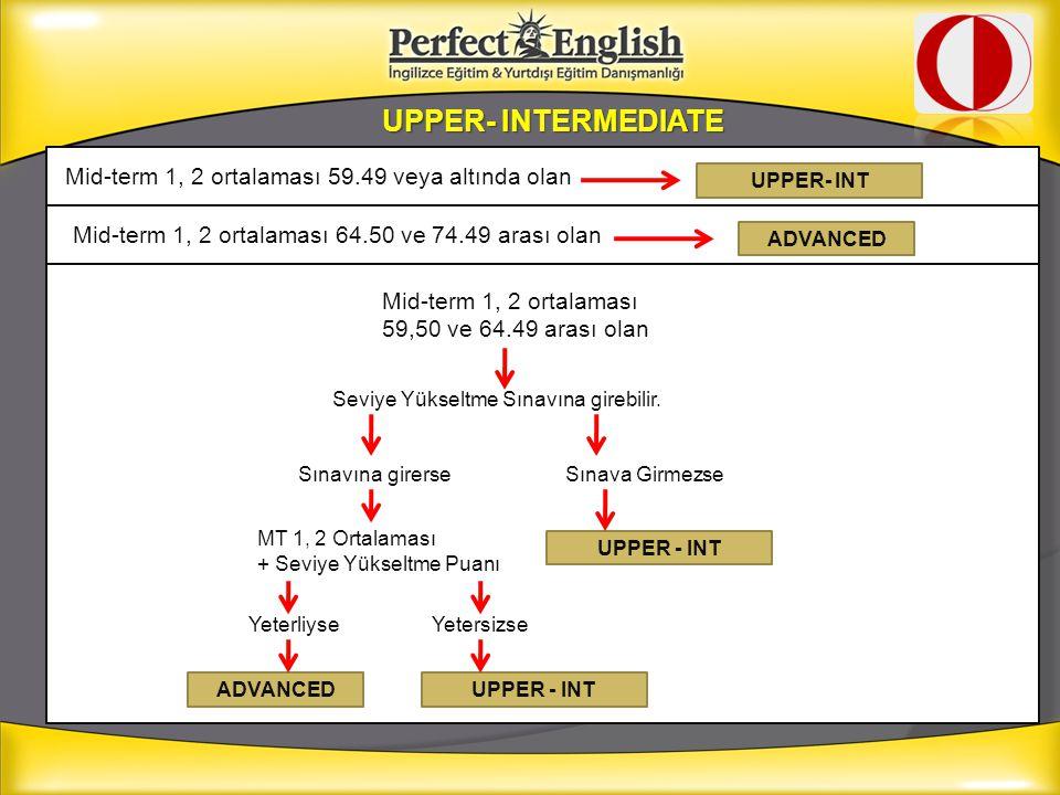 UPPER- INTERMEDIATE Mid-term 1, 2 ortalaması 59.49 veya altında olan
