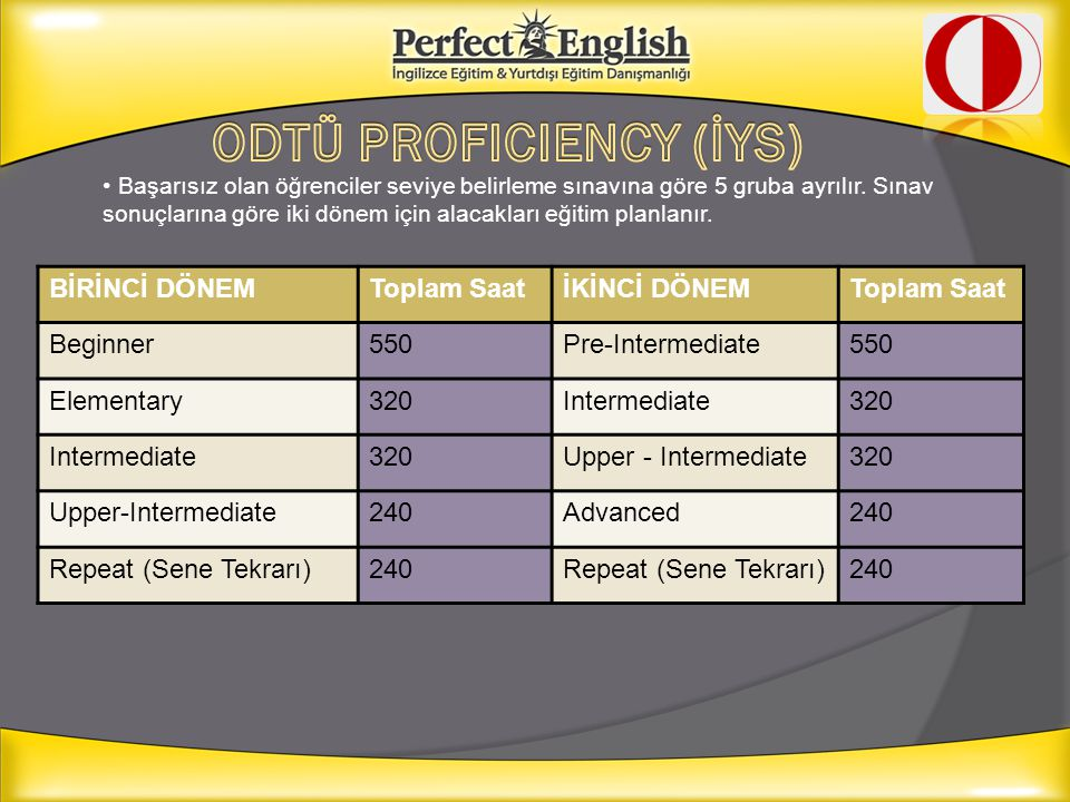 ODTÜ PROFICIENCY (İYS)