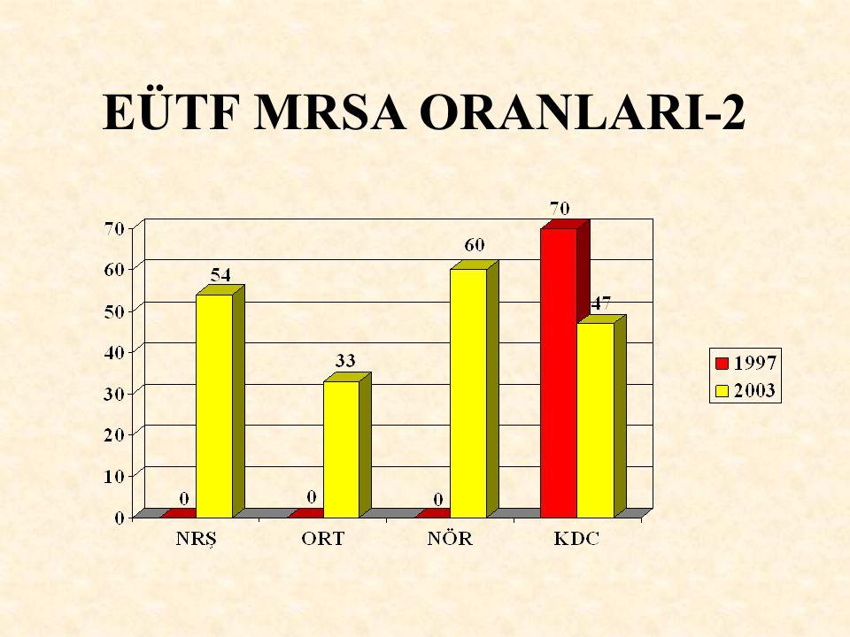EÜTF MRSA ORANLARI-2