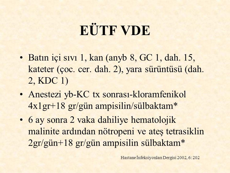 EÜTF VDE Batın içi sıvı 1, kan (anyb 8, GC 1, dah. 15, kateter (çoc. cer. dah. 2), yara sürüntüsü (dah. 2, KDC 1)