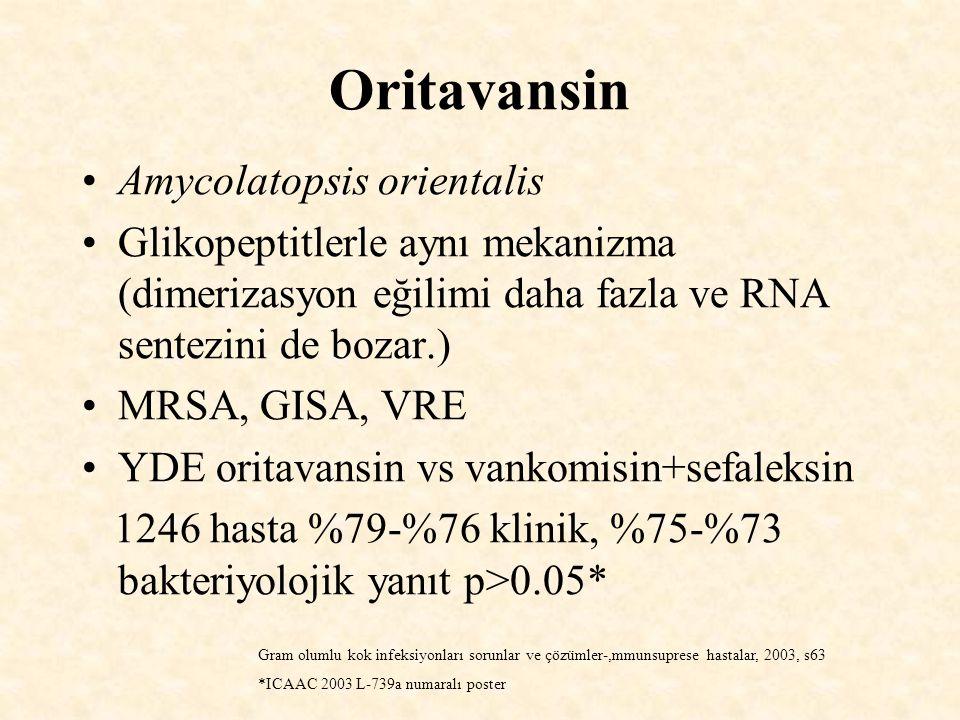 Oritavansin Amycolatopsis orientalis