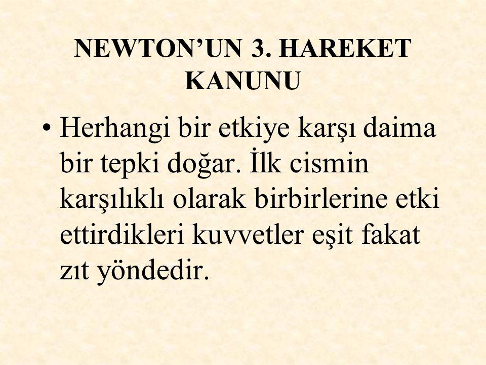 NEWTON'UN 3. HAREKET KANUNU