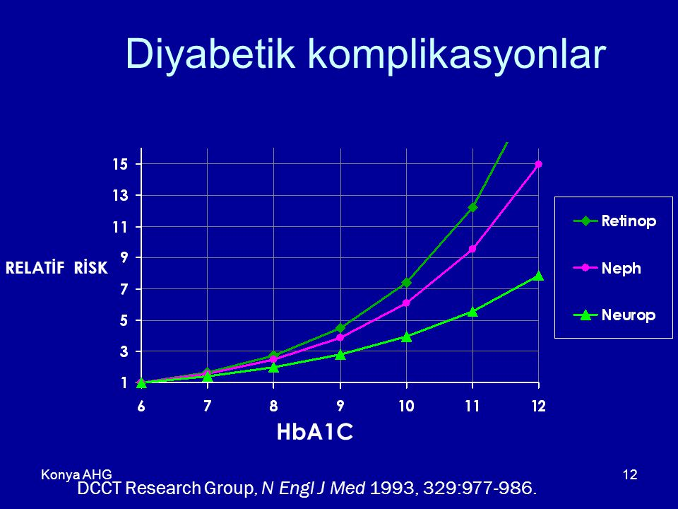 Diyabetik komplikasyonlar