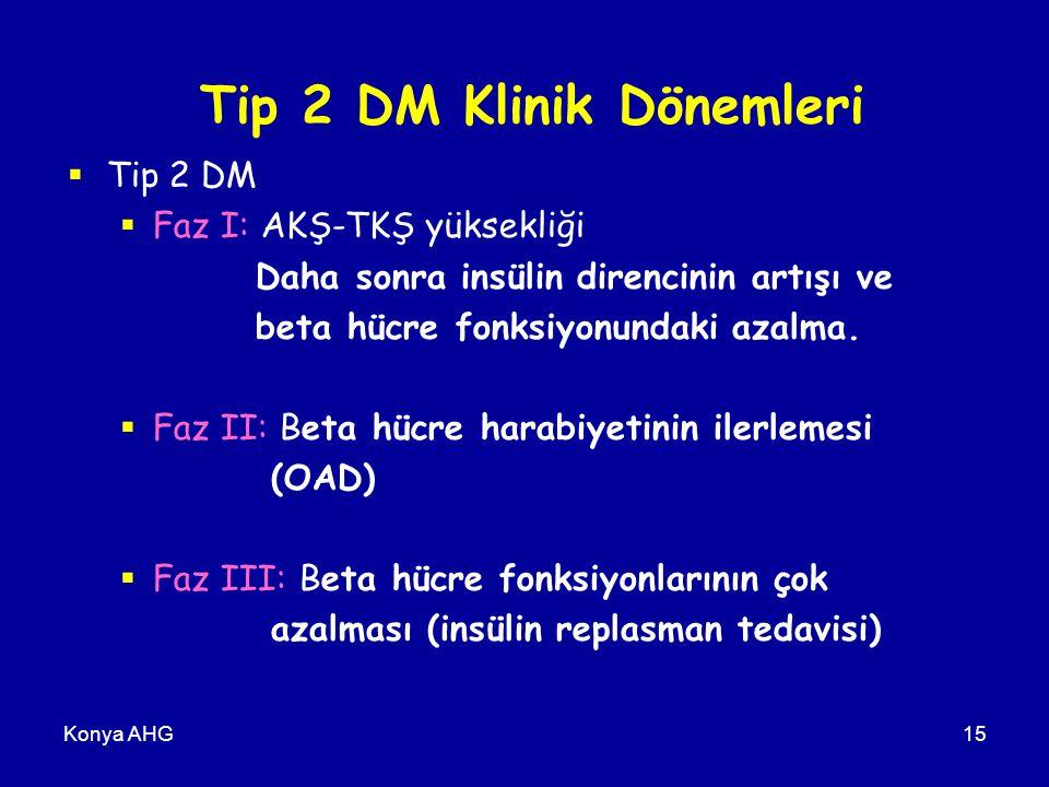 Tip 2 DM Klinik Dönemleri
