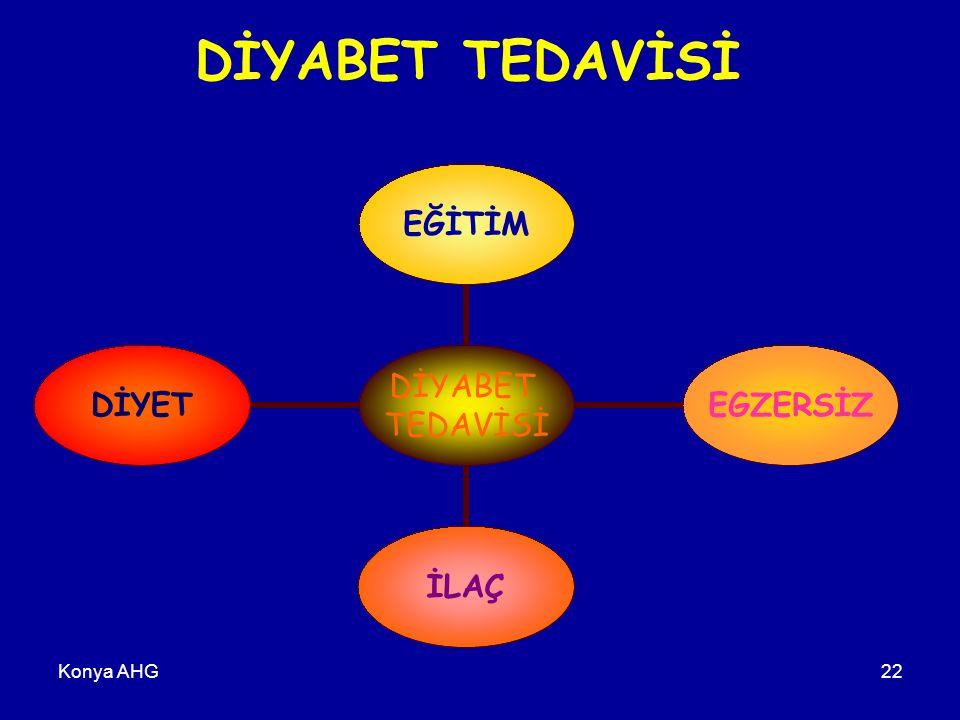 DİYABET TEDAVİSİ Konya AHG