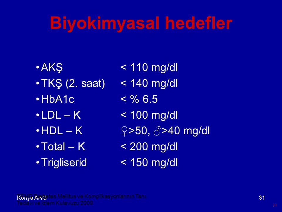 Biyokimyasal hedefler