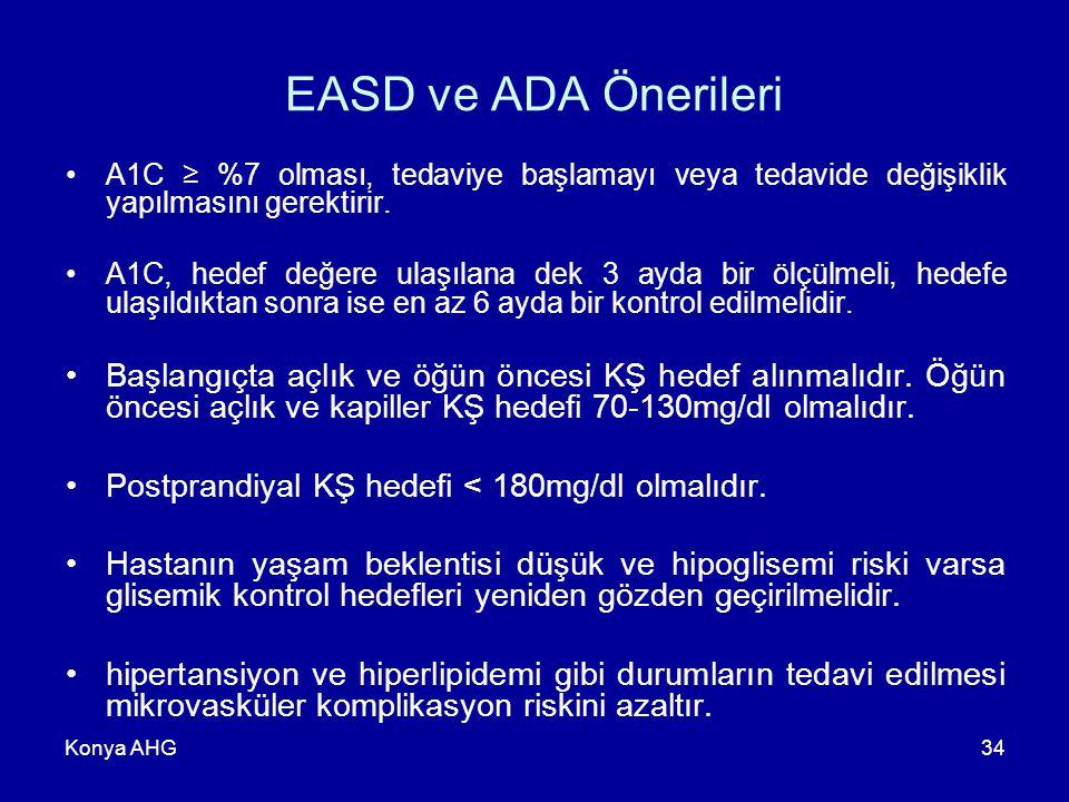 EASD ve ADA Önerileri A1C ≥ %7 olması, tedaviye başlamayı veya tedavide değişiklik yapılmasını gerektirir.