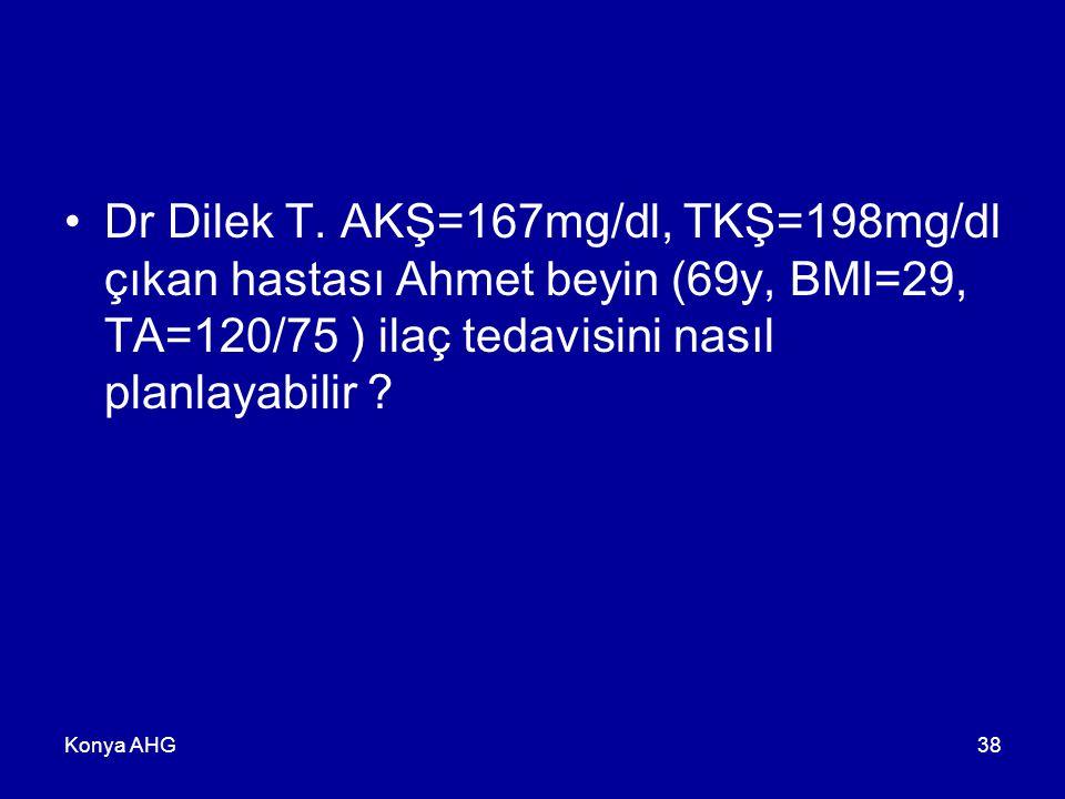 Dr Dilek T. AKŞ=167mg/dl, TKŞ=198mg/dl çıkan hastası Ahmet beyin (69y, BMI=29, TA=120/75 ) ilaç tedavisini nasıl planlayabilir
