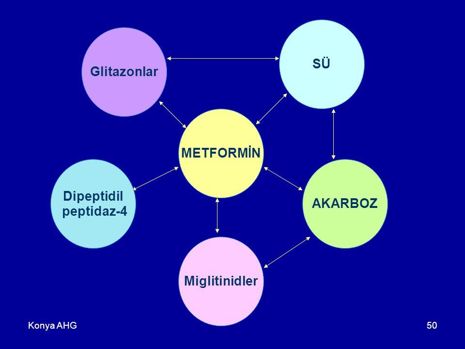 SÜ Glitazonlar METFORMİN Dipeptidil peptidaz-4 AKARBOZ Miglitinidler