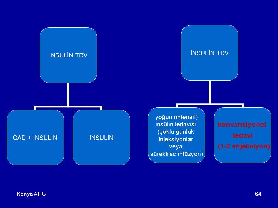 yoğun (intensif) insülin tedavisi (çoklu günlük injeksiyonlar veya sürekli sc infüzyon) konvansiyonel tedaviye (1-2 enjeksiyon)