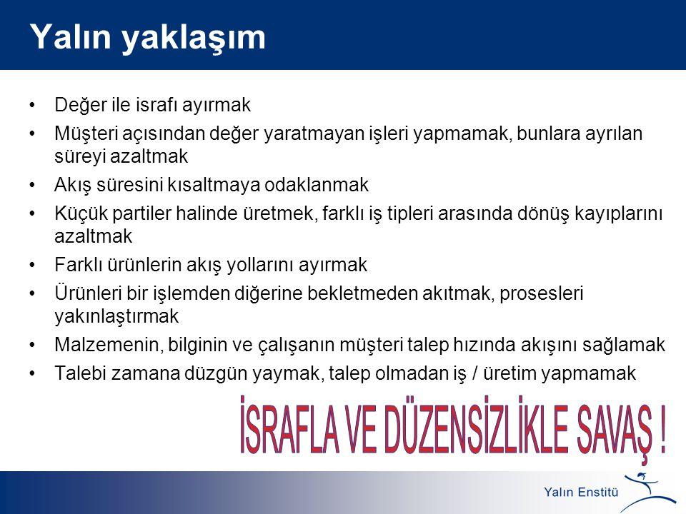 İSRAFLA VE DÜZENSİZLİKLE SAVAŞ !
