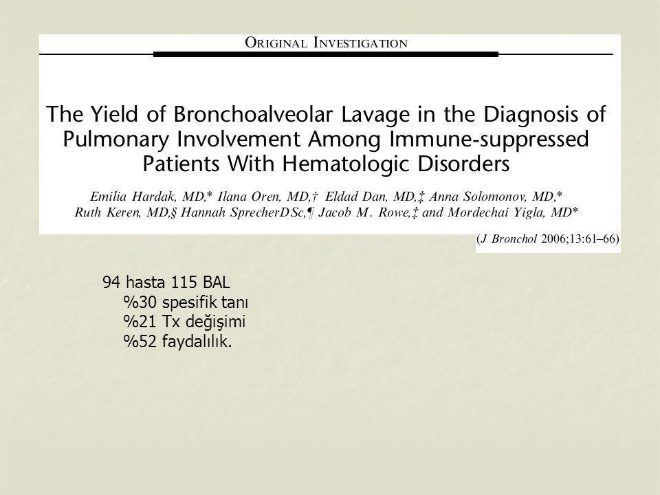 94 hasta 115 BAL %30 spesifik tanı %21 Tx değişimi %52 faydalılık.