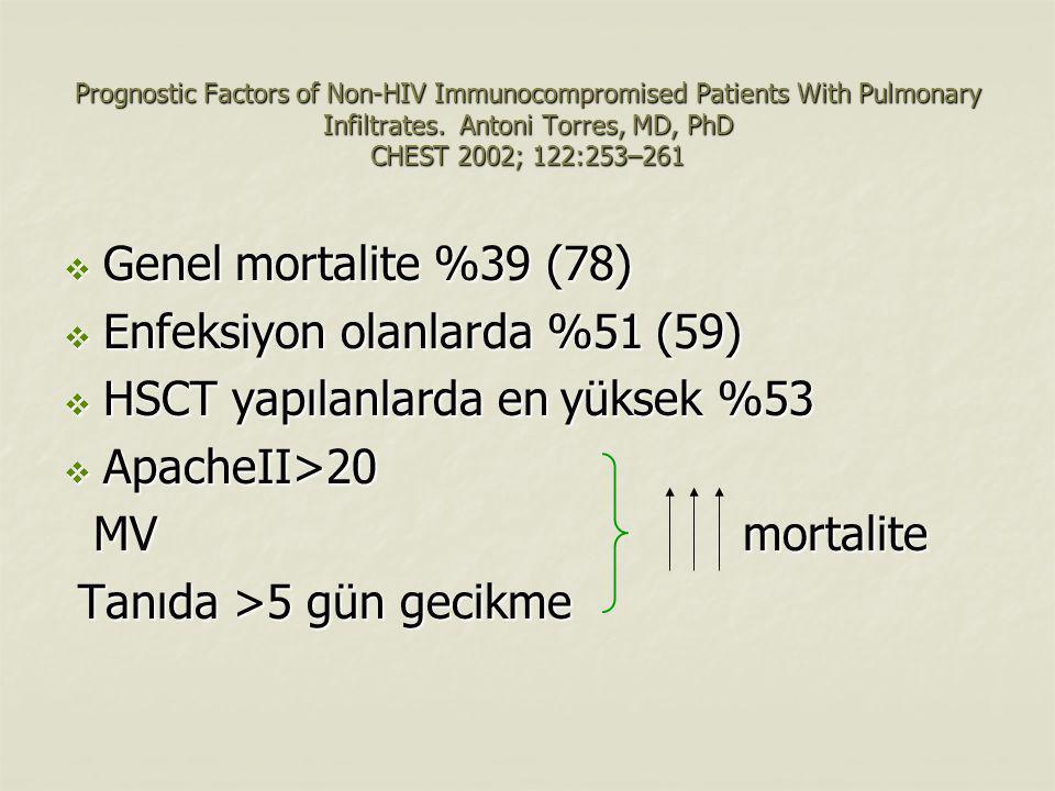 Enfeksiyon olanlarda %51 (59) HSCT yapılanlarda en yüksek %53