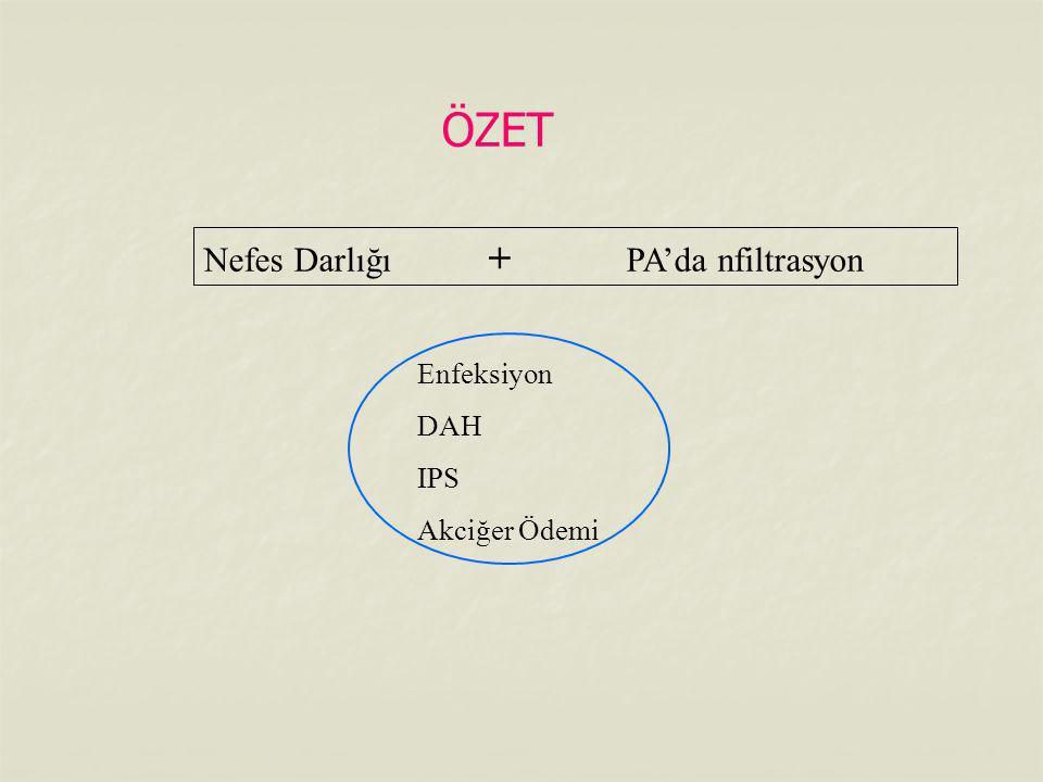 ÖZET Nefes Darlığı + PA'da nfiltrasyon Enfeksiyon DAH IPS