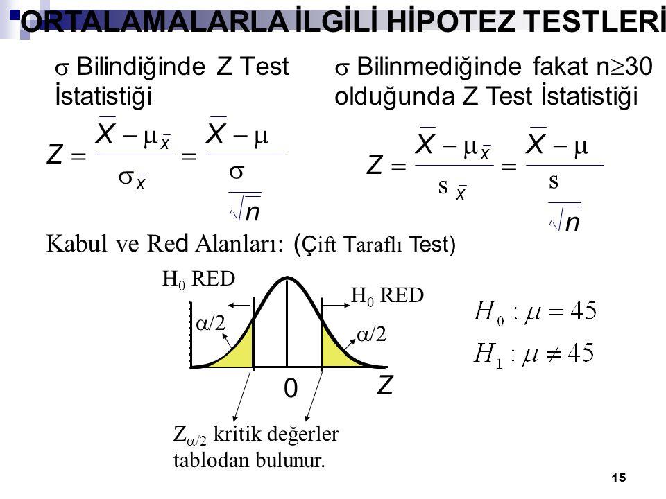  Bilindiğinde Z Test İstatistiği