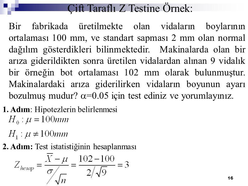 Çift Taraflı Z Testine Örnek: