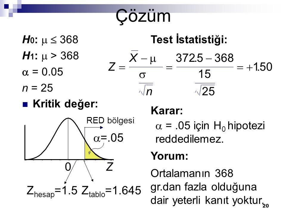 Çözüm H0:   368. H1:  > 368.  = 0.05. n = 25. Kritik değer: Test İstatistiği: Karar: Yorum: