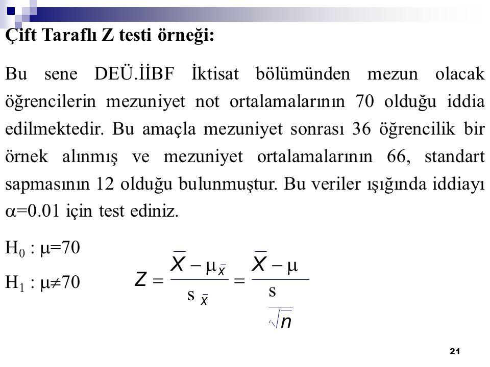 Z X n    s Çift Taraflı Z testi örneği: