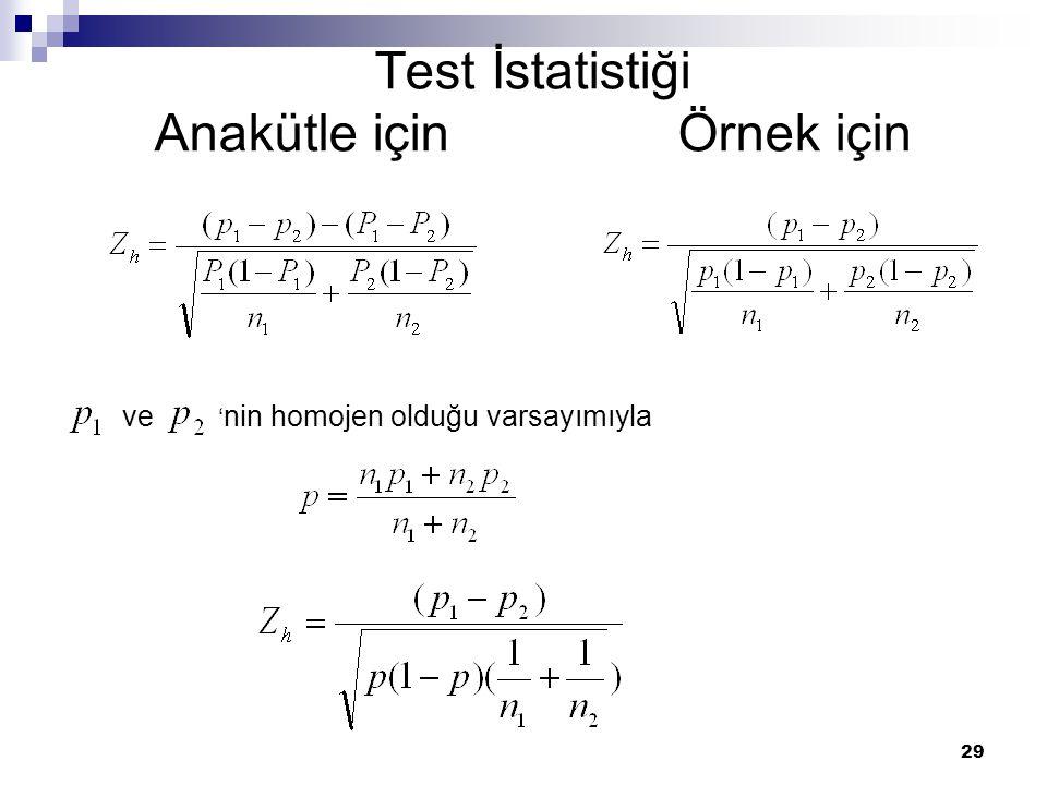 Test İstatistiği Anakütle için Örnek için