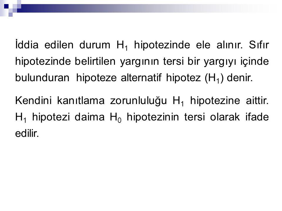 İddia edilen durum H1 hipotezinde ele alınır