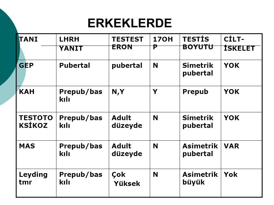 ERKEKLERDE TANI LHRH YANIT TESTESTERON 17OHP TESTİS BOYUTU CİLT-