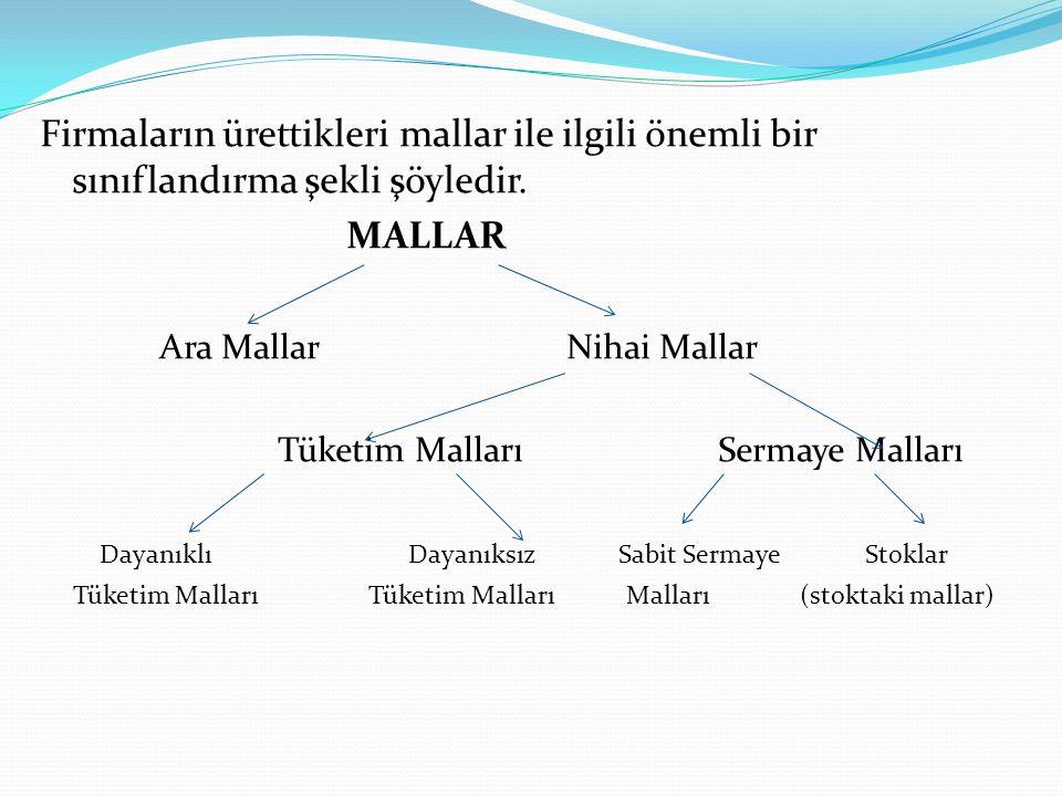 Ara Mallar Nihai Mallar